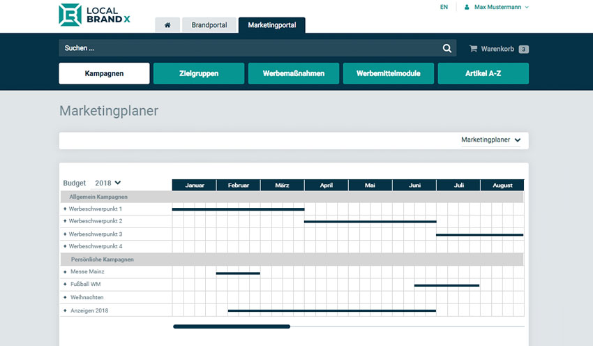 Marketing planner and budget planner marketing portal